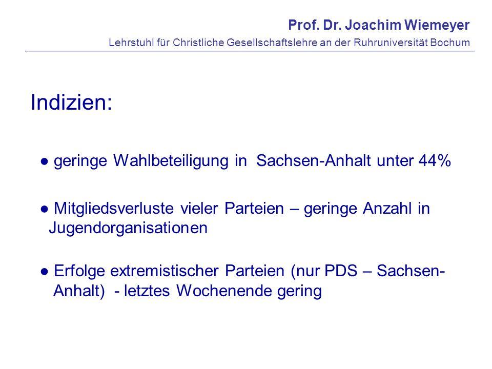 Indizien: ● geringe Wahlbeteiligung in Sachsen-Anhalt unter 44%