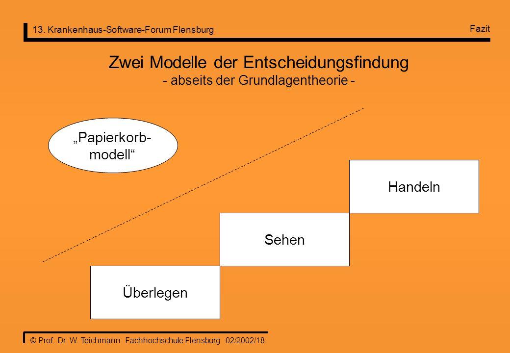 """Fazit Zwei Modelle der Entscheidungsfindung - abseits der Grundlagentheorie - """"Papierkorb- modell"""