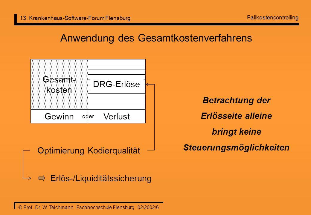 Anwendung des Gesamtkostenverfahrens