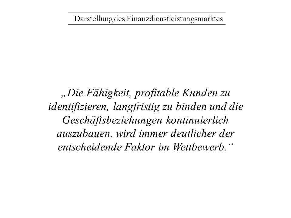 Darstellung des Finanzdienstleistungsmarktes