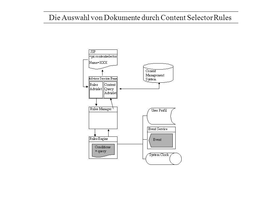 Die Auswahl von Dokumente durch Content Selector Rules