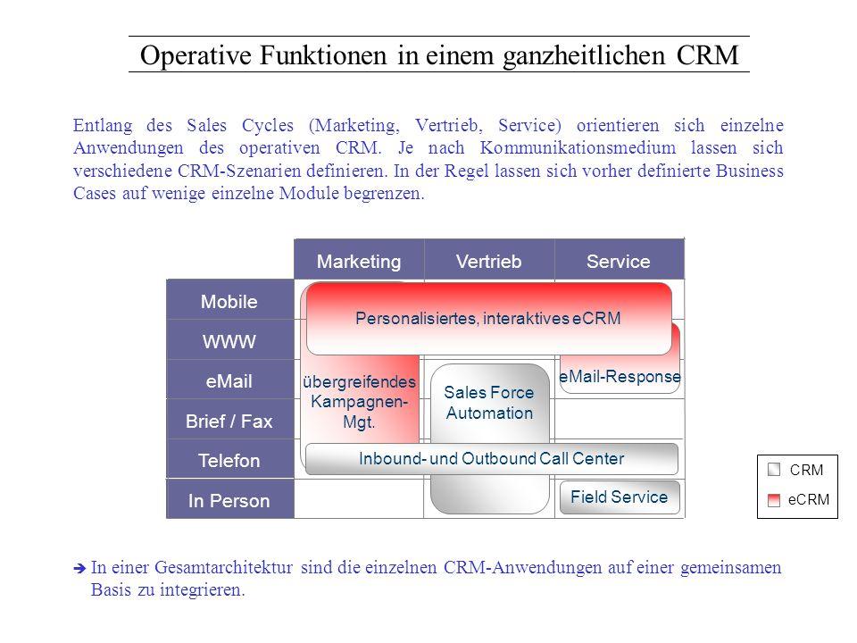 Operative Funktionen in einem ganzheitlichen CRM