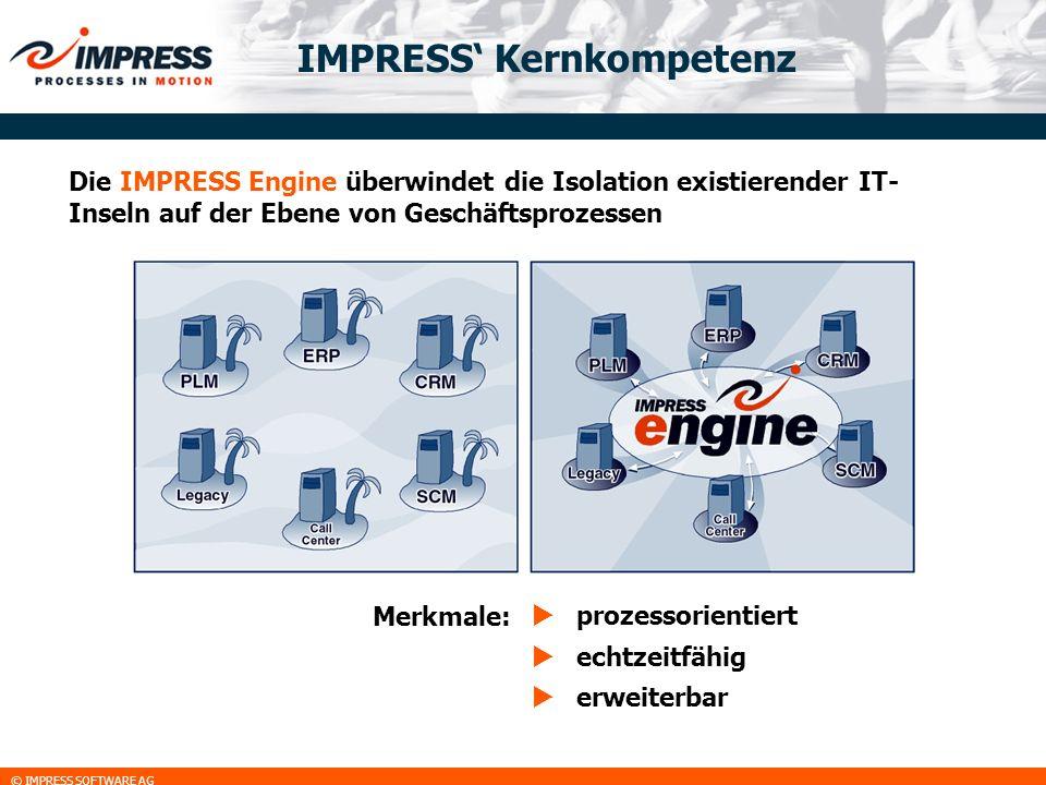 IMPRESS' Kernkompetenz
