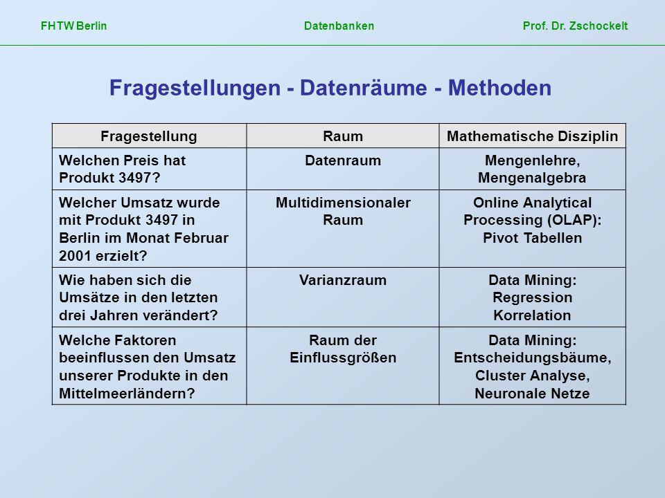 Fragestellungen - Datenräume - Methoden