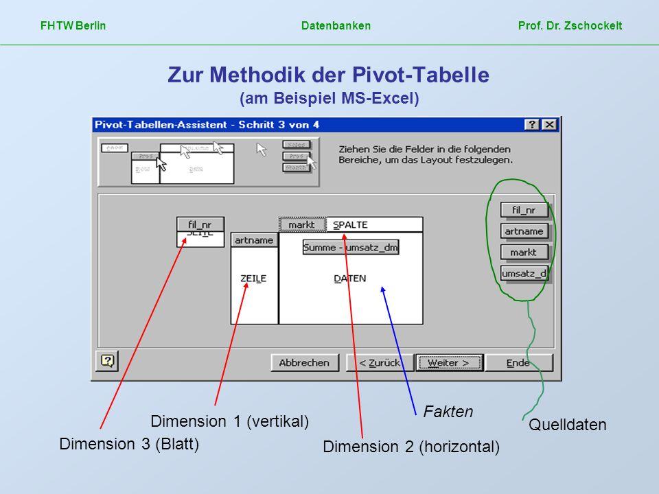 Zur Methodik der Pivot-Tabelle (am Beispiel MS-Excel)