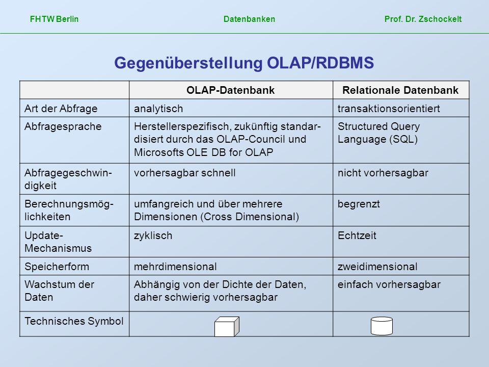 Gegenüberstellung OLAP/RDBMS