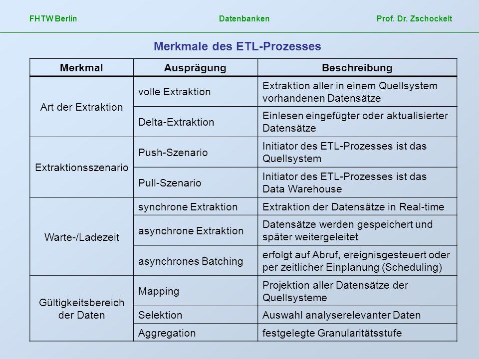 Merkmale des ETL-Prozesses