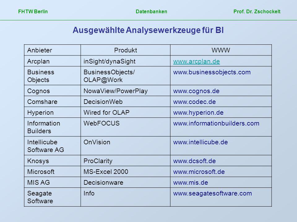 Ausgewählte Analysewerkzeuge für BI