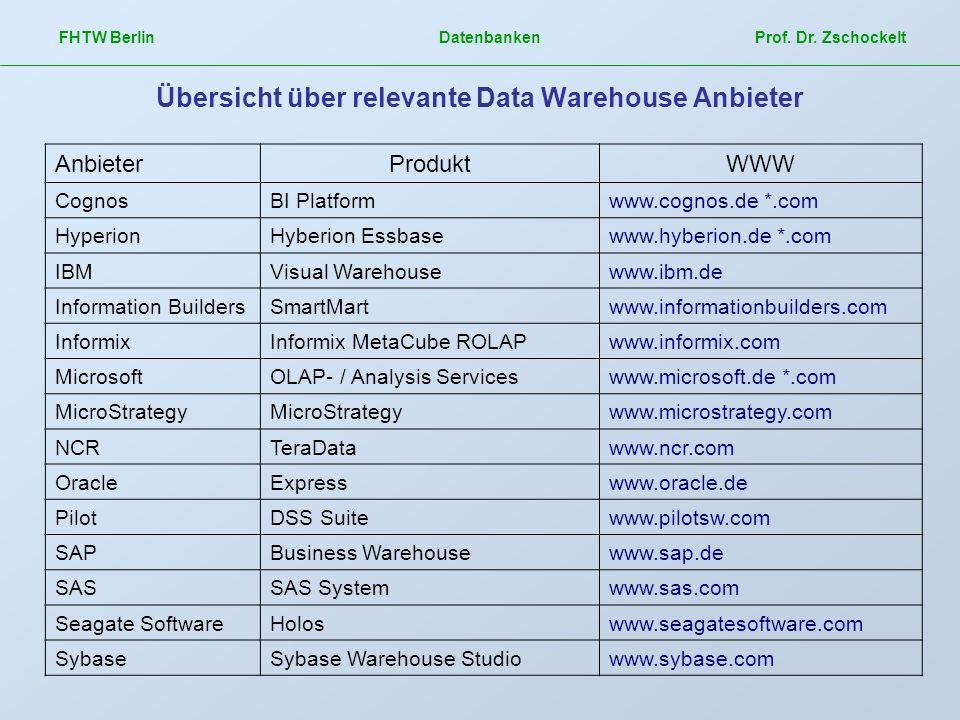 Übersicht über relevante Data Warehouse Anbieter