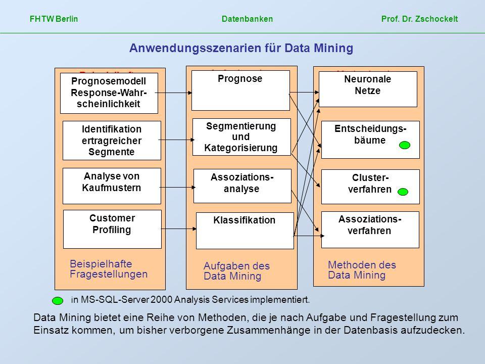Anwendungsszenarien für Data Mining