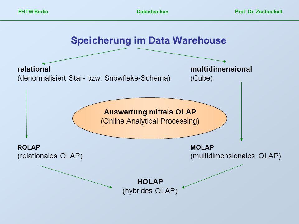 Speicherung im Data Warehouse