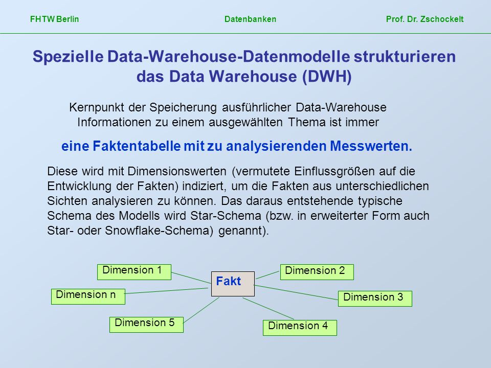 eine Faktentabelle mit zu analysierenden Messwerten.