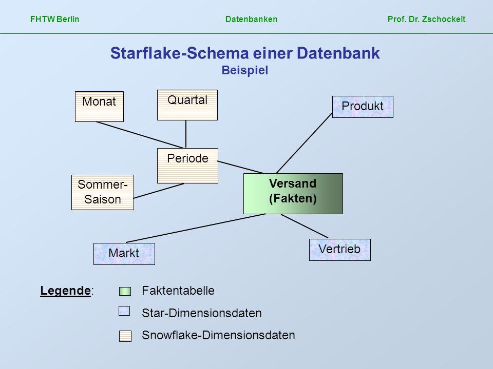 Starflake-Schema einer Datenbank Beispiel