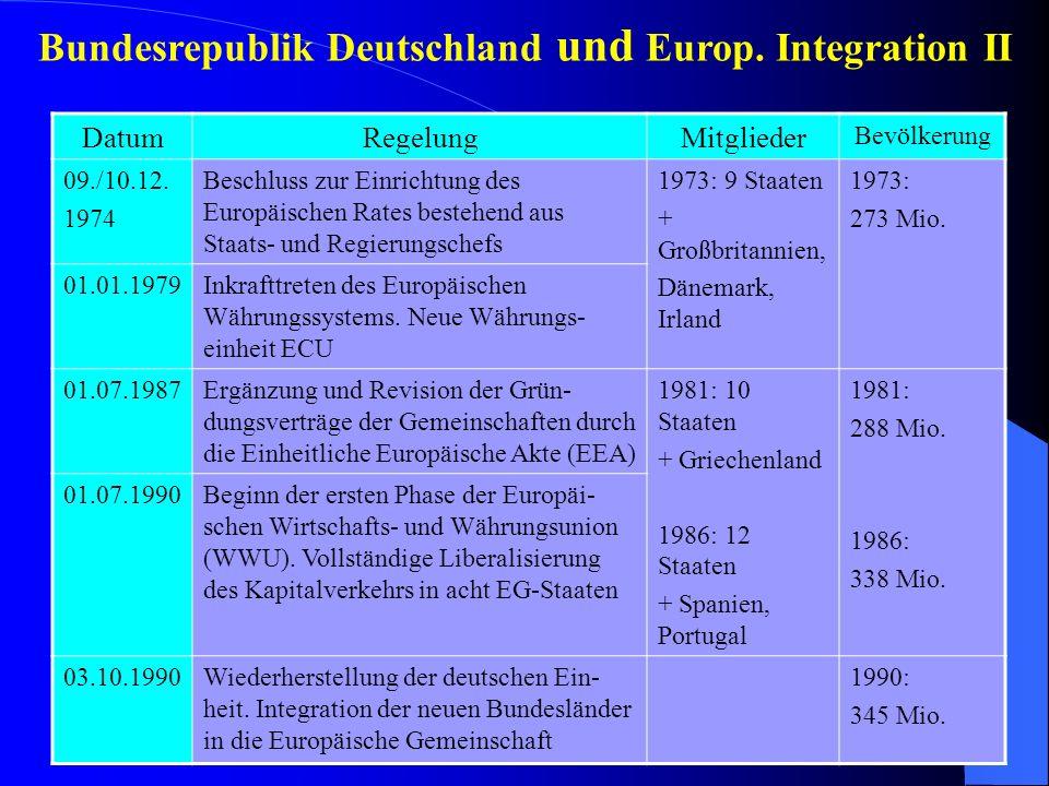 Bundesrepublik Deutschland und Europ. Integration II