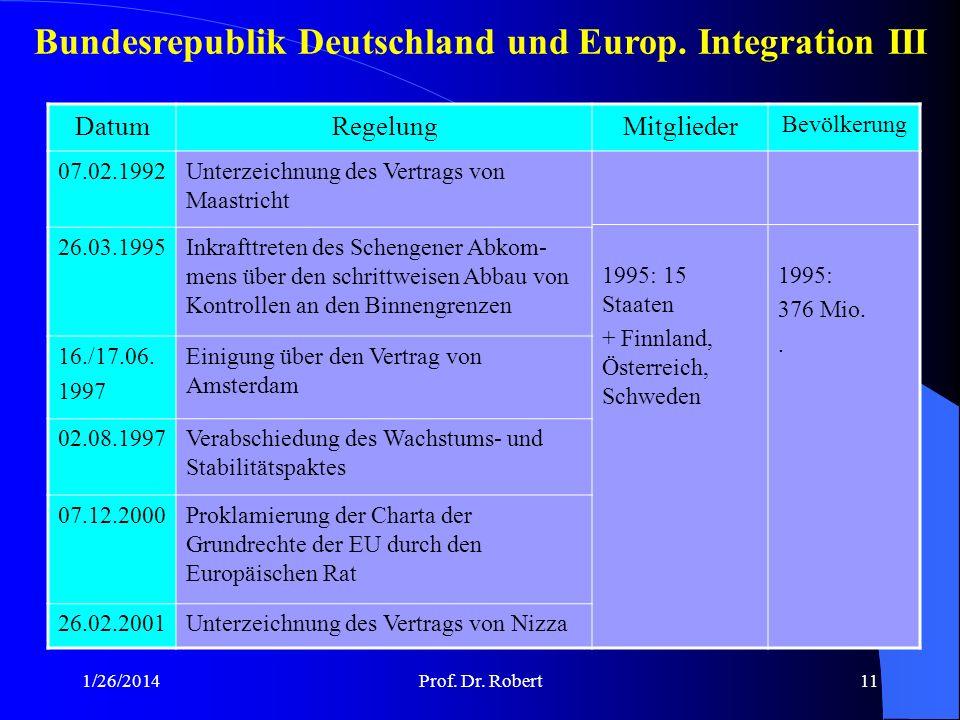 Bundesrepublik Deutschland und Europ. Integration III