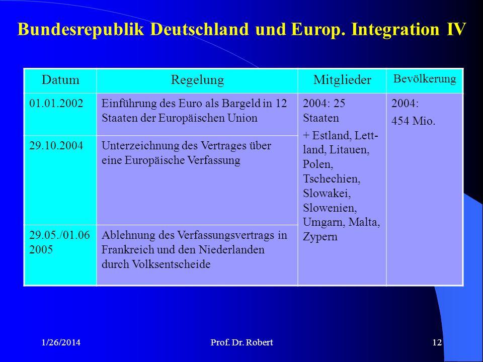 Bundesrepublik Deutschland und Europ. Integration IV