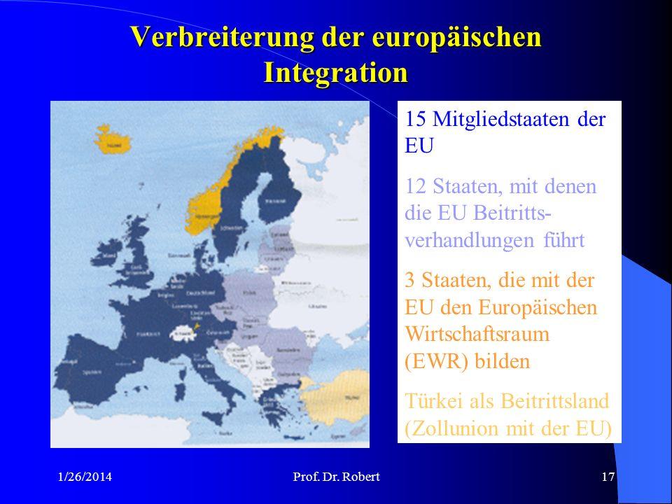 Verbreiterung der europäischen Integration