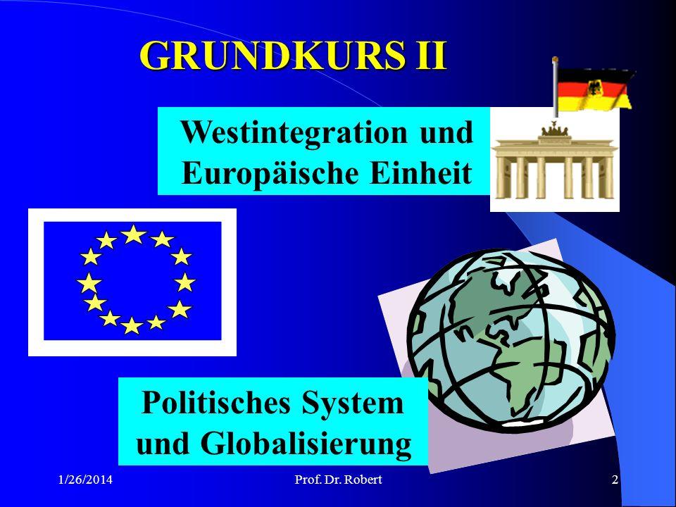 GRUNDKURS II Westintegration und Europäische Einheit