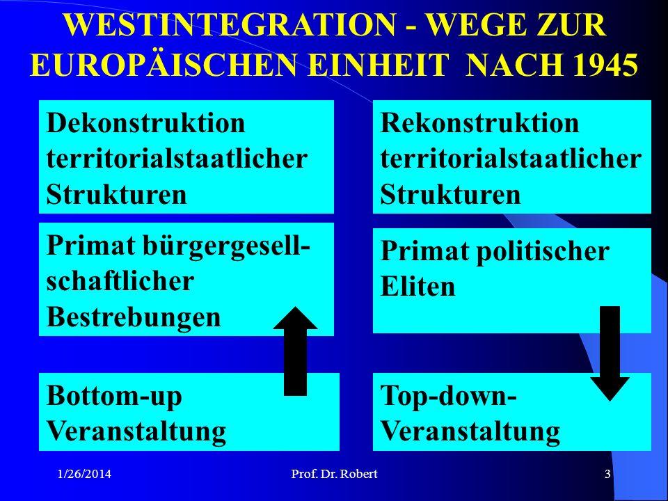 WESTINTEGRATION - WEGE ZUR EUROPÄISCHEN EINHEIT NACH 1945