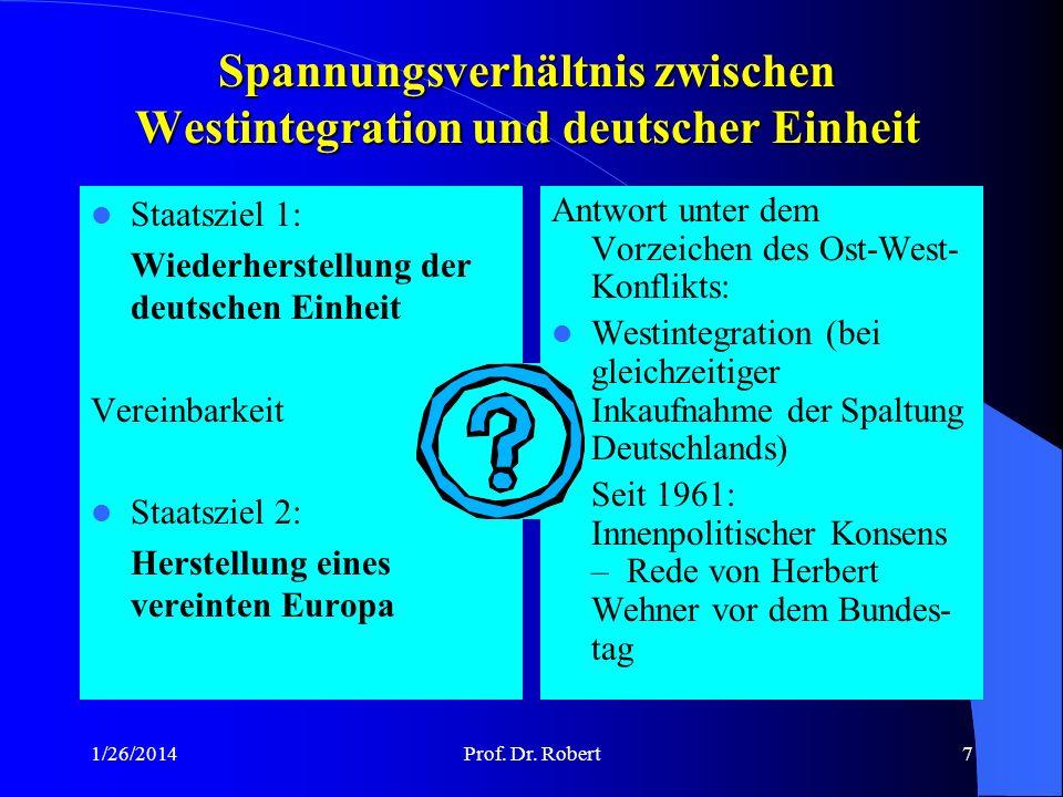 Spannungsverhältnis zwischen Westintegration und deutscher Einheit