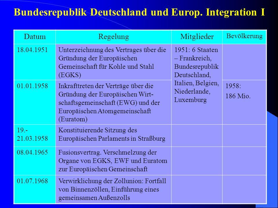 Bundesrepublik Deutschland und Europ. Integration I
