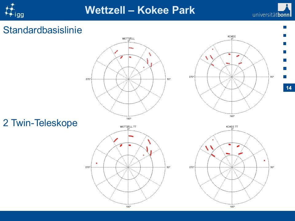 Wettzell – Kokee Park Standardbasislinie 2 Twin-Teleskope