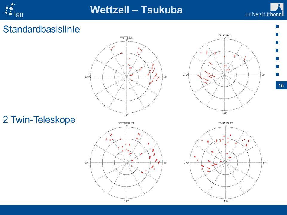 Wettzell – Tsukuba Standardbasislinie 2 Twin-Teleskope