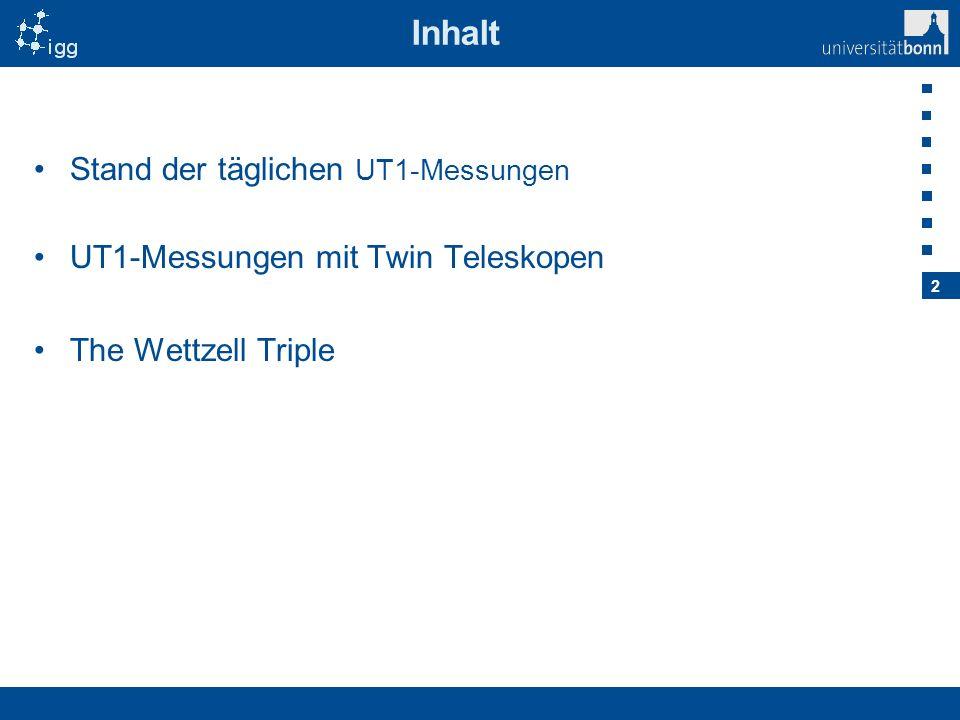 Inhalt Stand der täglichen UT1-Messungen