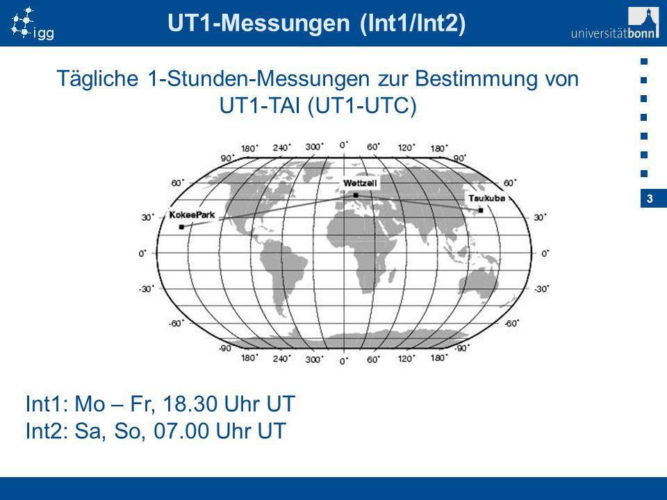 UT1-Messungen (Int1/Int2)