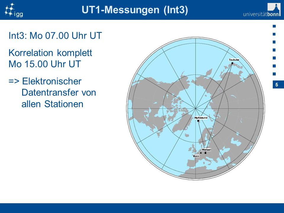 UT1-Messungen (Int3) Int3: Mo 07.00 Uhr UT