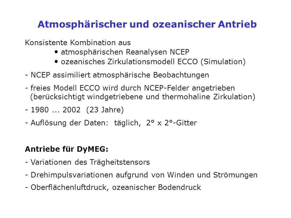 Atmosphärischer und ozeanischer Antrieb