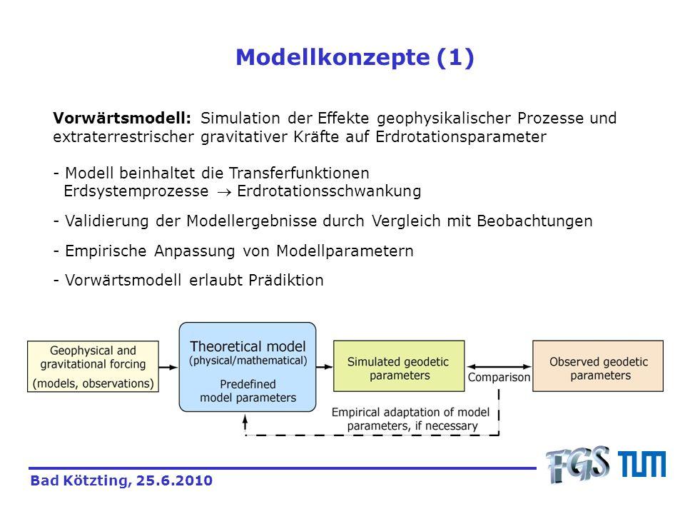 Modellkonzepte (1)
