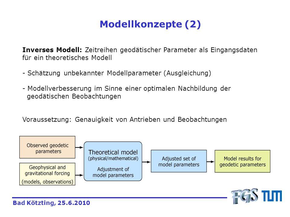 Modellkonzepte (2) Inverses Modell: Zeitreihen geodätischer Parameter als Eingangsdaten. für ein theoretisches Modell.
