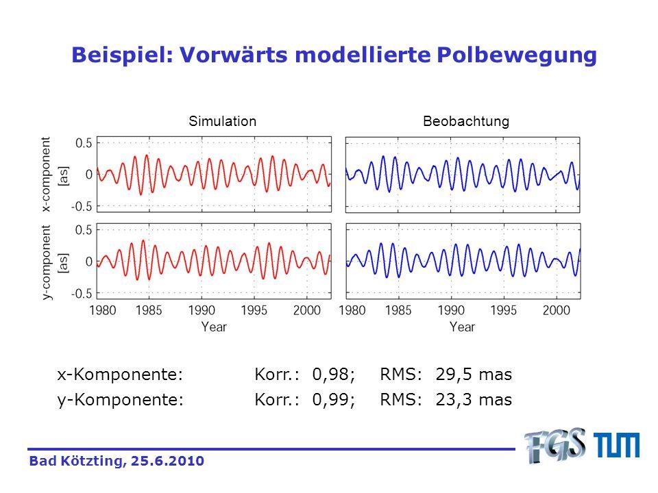 Beispiel: Vorwärts modellierte Polbewegung