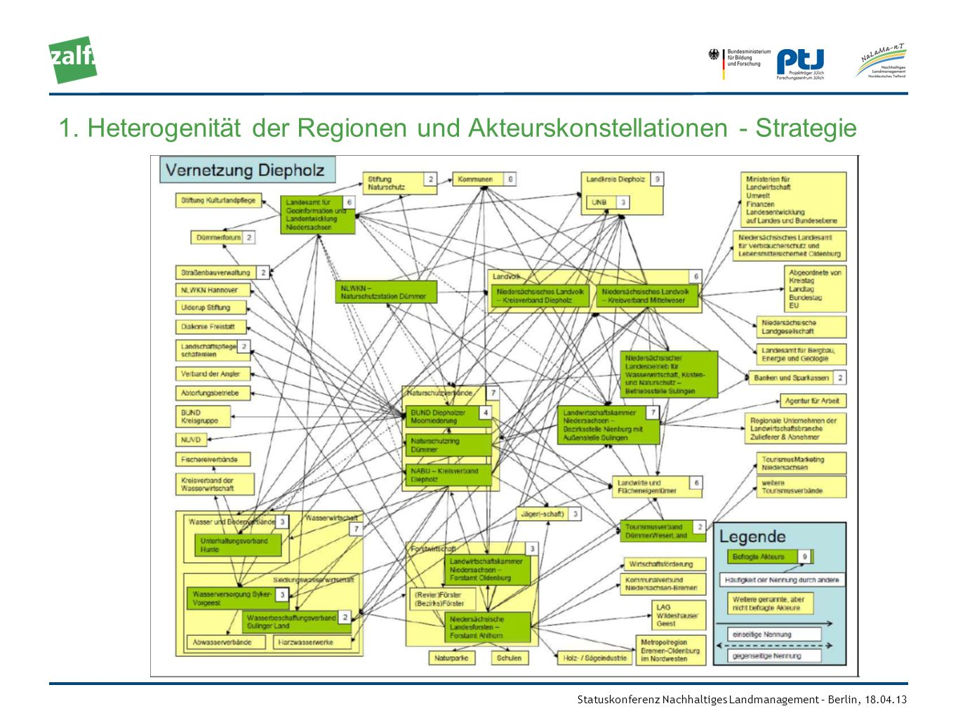 1. Heterogenität der Regionen und Akteurskonstellationen - Strategie