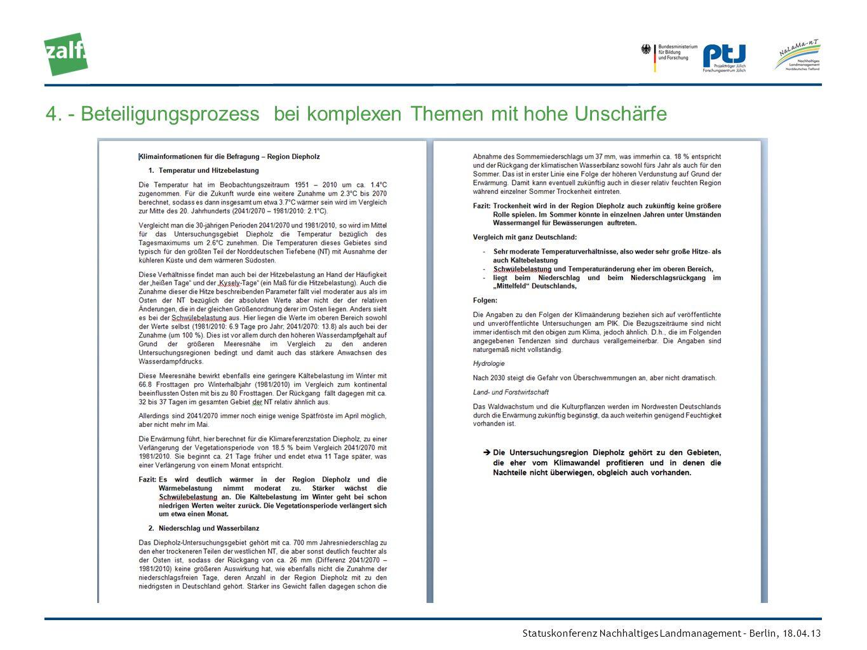 4. - Beteiligungsprozess bei komplexen Themen mit hohe Unschärfe