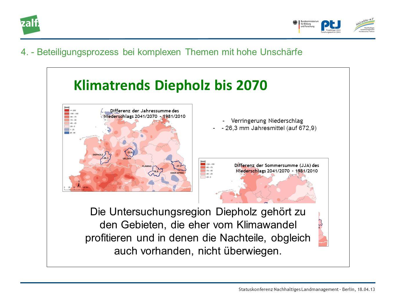 Differenz der Jahressumme des Niederschlags 2041/2070 - 1981/2010