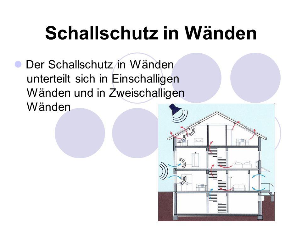 Extremely Schallschutz im Wohnungsbau - ppt herunterladen GQ75