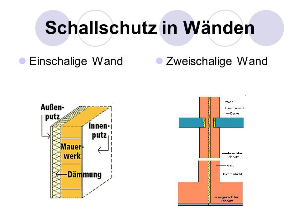 Hervorragend Schallschutz im Wohnungsbau - ppt herunterladen WD53
