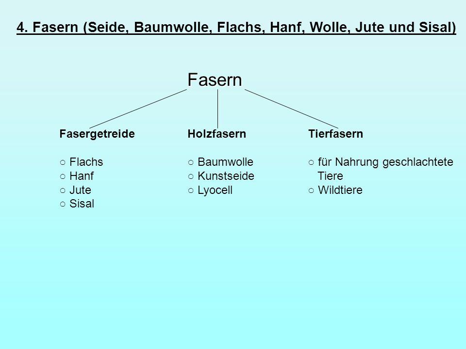 4. Fasern (Seide, Baumwolle, Flachs, Hanf, Wolle, Jute und Sisal)