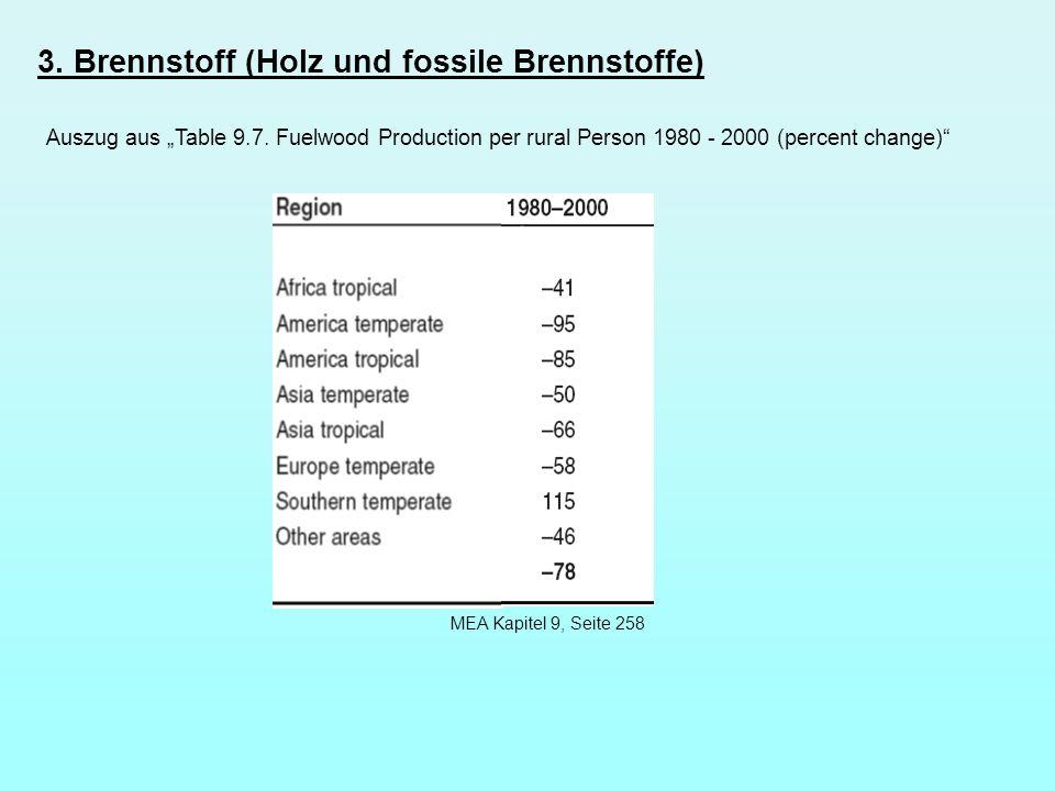 3. Brennstoff (Holz und fossile Brennstoffe)