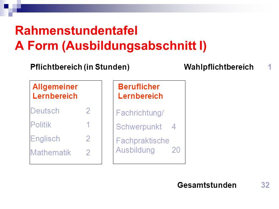 Rahmenstundentafel A Form (Ausbildungsabschnitt I)