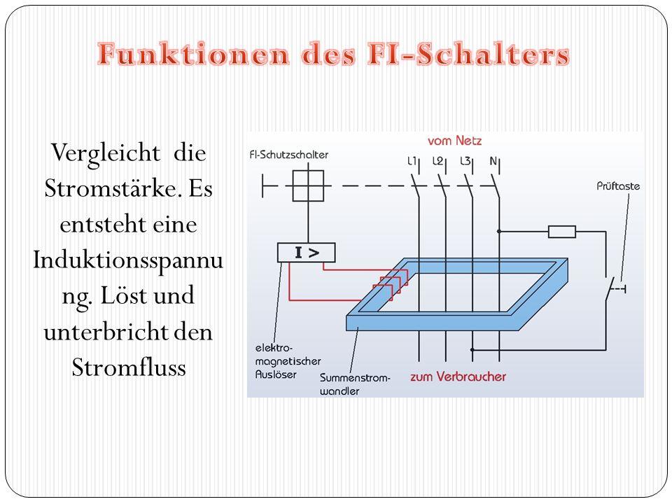 Funktionen des FI-Schalters