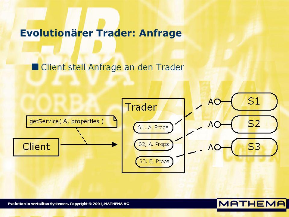 Evolutionärer Trader: Anfrage