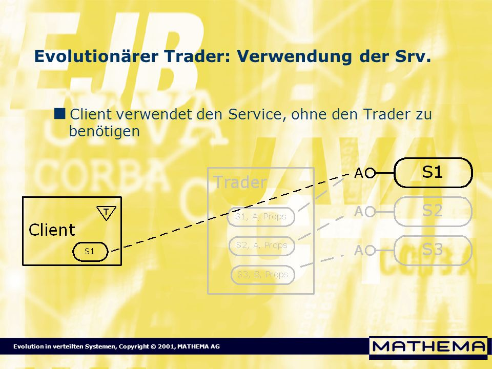 Evolutionärer Trader: Verwendung der Srv.