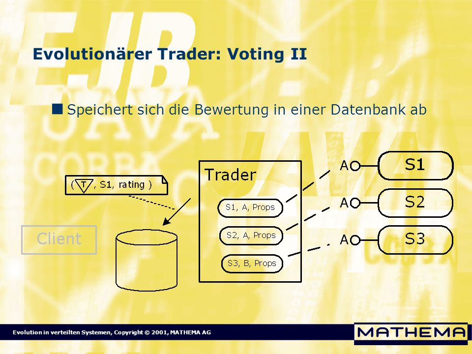 Evolutionärer Trader: Voting II