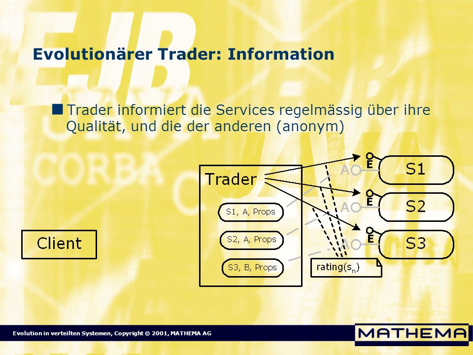 Evolutionärer Trader: Information