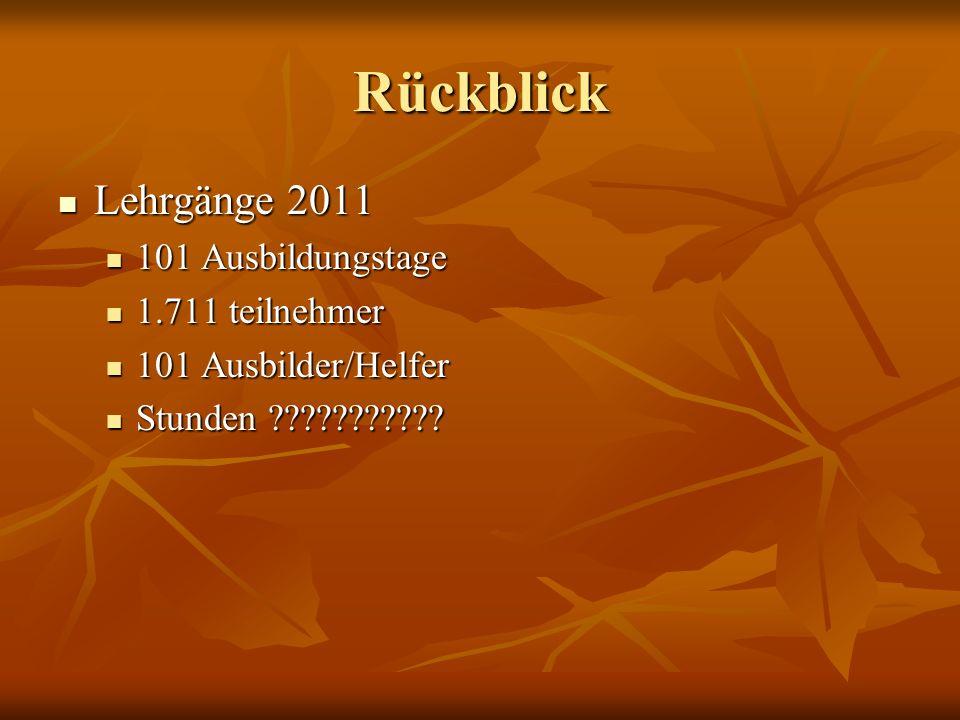 Rückblick Lehrgänge 2011 101 Ausbildungstage 1.711 teilnehmer