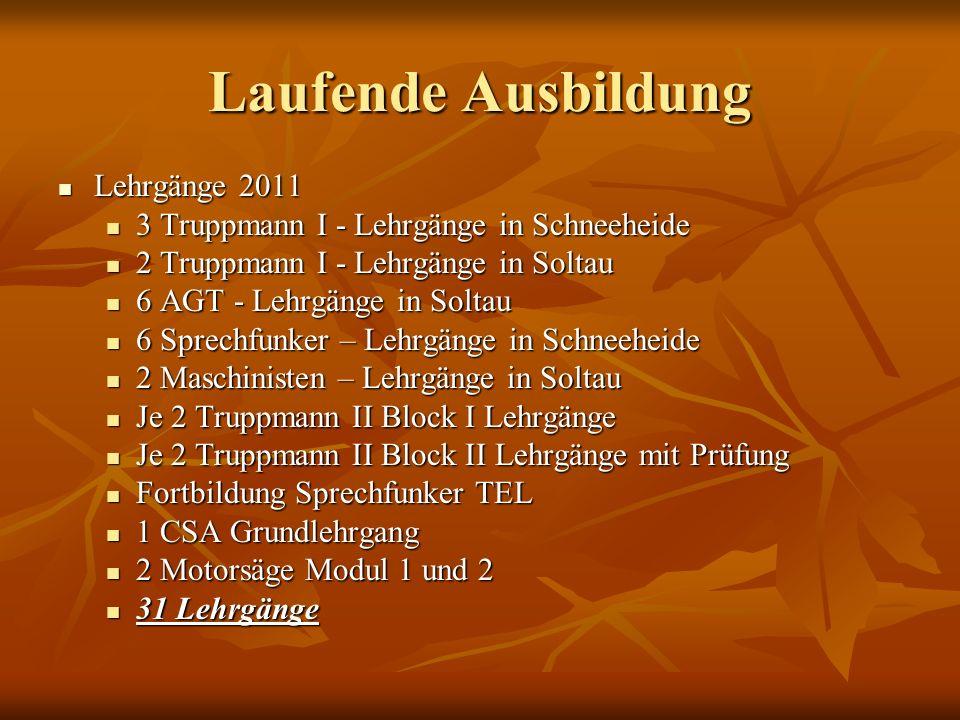 Laufende Ausbildung Lehrgänge 2011