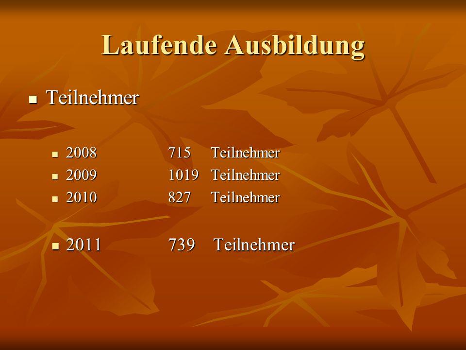 Laufende Ausbildung Teilnehmer 2011 739 Teilnehmer 2008 715 Teilnehmer